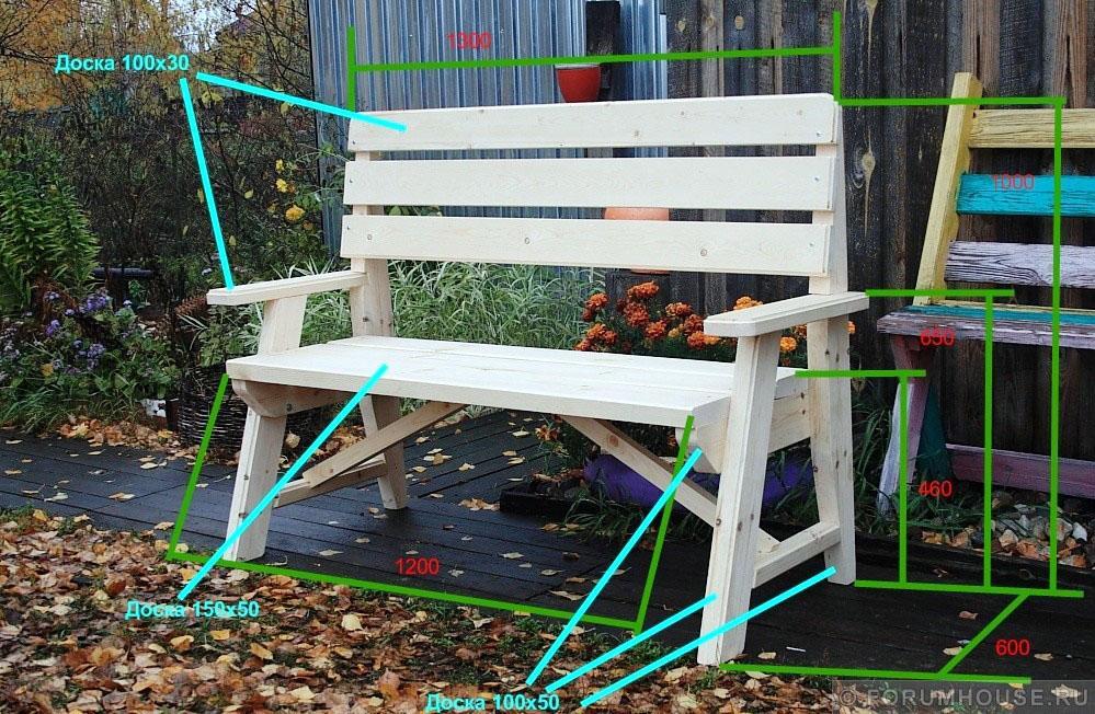 Как сделать скамейки на даче своими руками фото 470