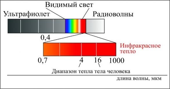 фольга от воздействия экстрасенсов Московский
