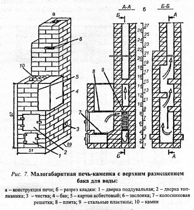 Размещение статей в Каменка xrumer 5.0 palladium плагин
