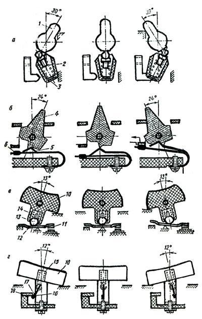 переключатели ползунковые и поворотные