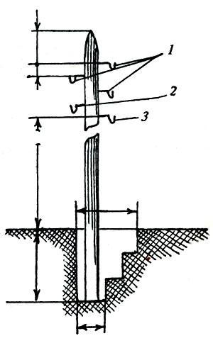 внешние проводки