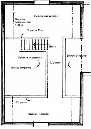 Коттедж с двумя чердаками