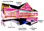 шумоизоляция в доме
