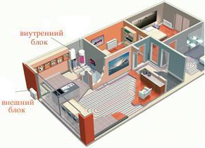систем с тепловым насосом Altherma
