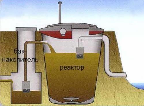 газ занимает объем 100 л
