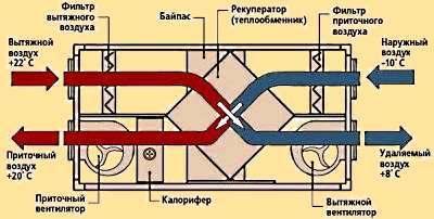 Пластины теплообменника APV TR1 Азов