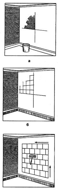 Технология крепления пробковой плитки