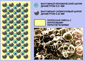 теплоизоляционный материал Астротек