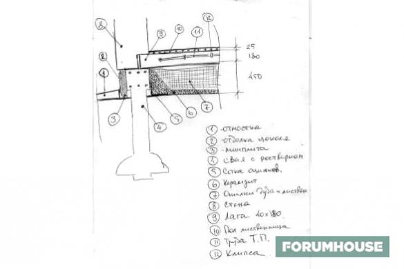 Керамзитобетон бетономешалка отсечка на бетоне