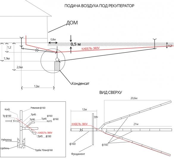 Грунтовый теплообменник опыт Пластинчатый теплообменник Alfa Laval M10-BDFD Миасс