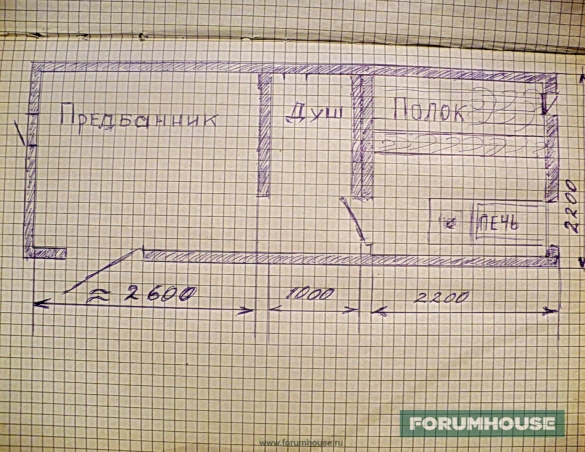 Фото эскиз небольшой бани с планировками: парная, моечная, предбанник-комната отдыха