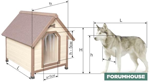 Зимняя будка для собаки своими руками: как недорого сделать тёплый вольер