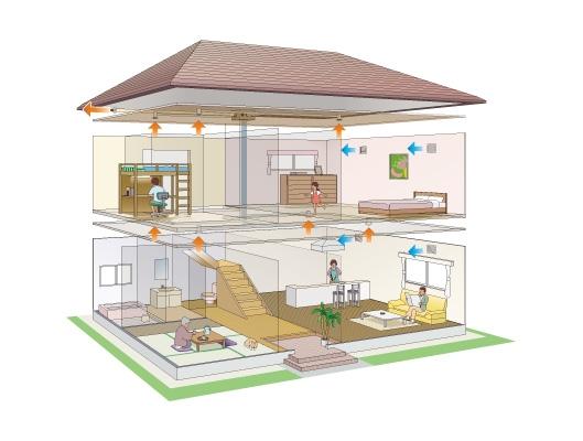 Состав помещений в частном доме по Нойферту, СНиПам и опыту домовладельцев