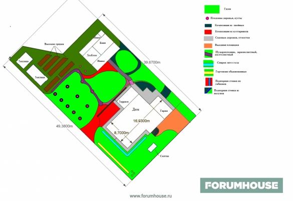 Фото план ландшафтного дизайна участка
