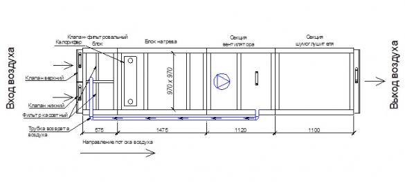 Габаритный чертеж экспериментального стенда