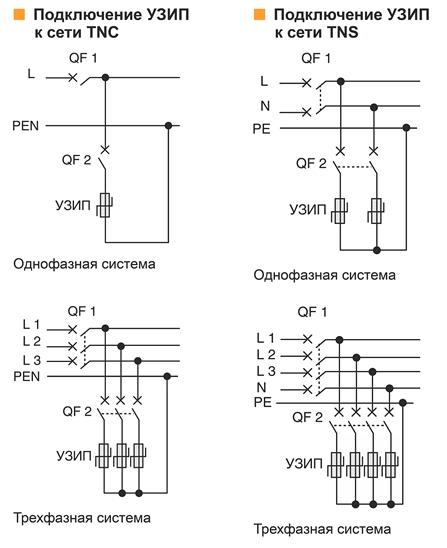 Фото схемы подключения УЗИП к сети TNS (однофазная и трехфазная системы)
