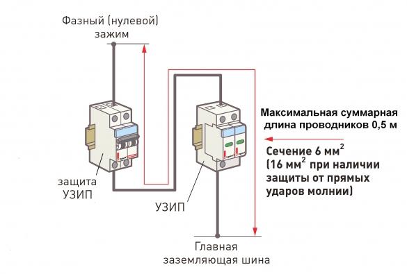 Фото монтажная схема (правило полуметра)